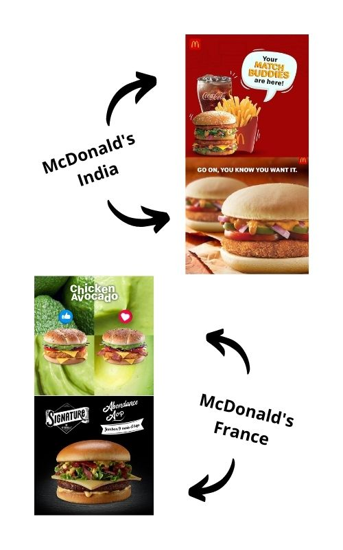 Examples of McDonald's India and France Ads